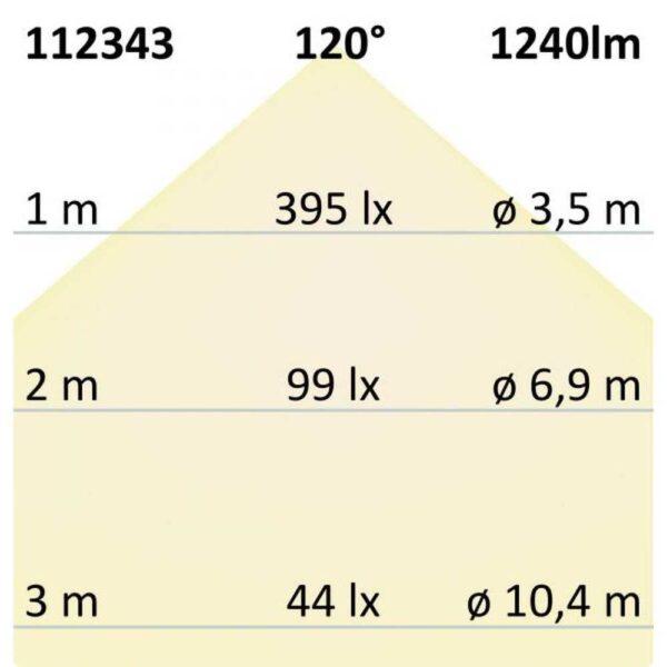 Isoled LED Deckenleuchte 18W, ColorSwitch 2700K|3000K|4000K