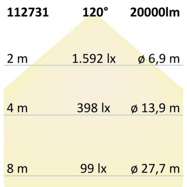isoled-led-hallen-linearleuchte-120cm-150w-kaltweiss-ip65-1-10v-dimmbar_4